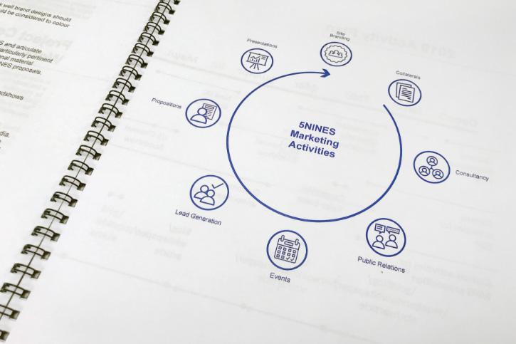 advisory-services-marketingstrategy